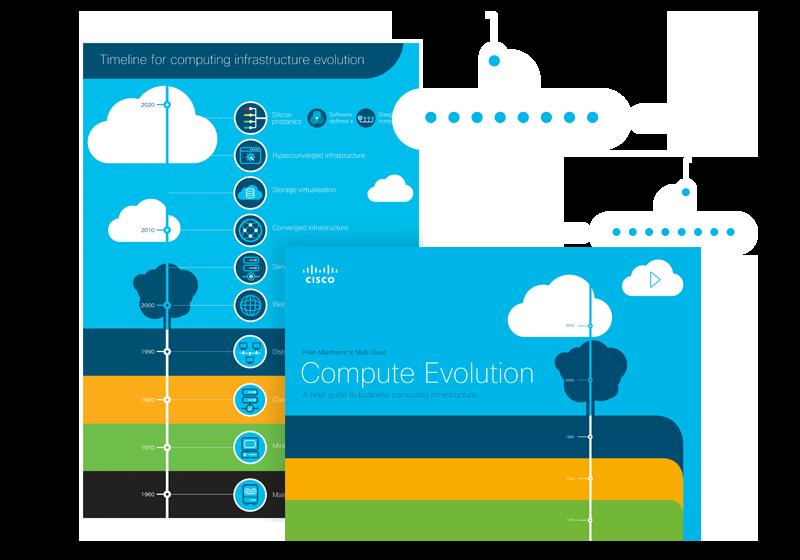 Cisco - eBooks and Infographics